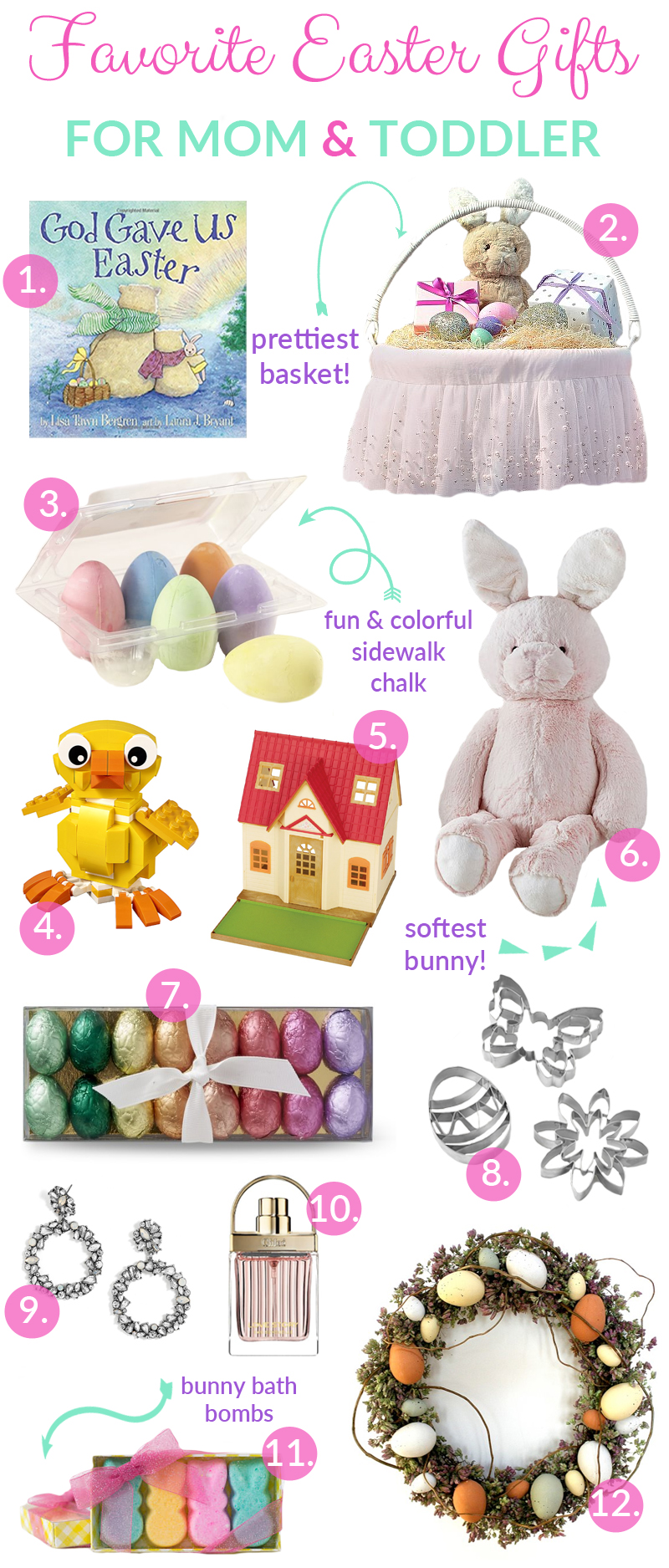 Favorite Easter Gifts for Toddlers by popular mom blogger Walking in Memphis in High Heels